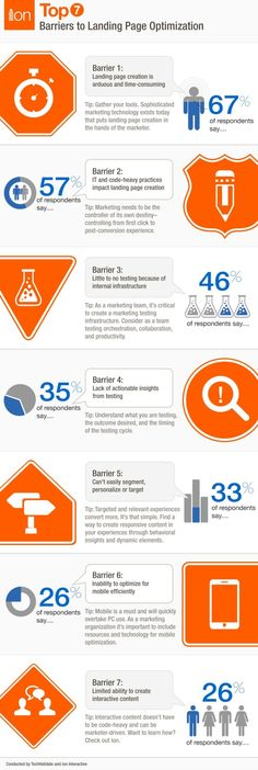 7 Barriers To Landing Page Optimization - #Infographic http://fleetheratrace.blogspot.co.uk/2014/08/22-brutally-honest-landing-page.html