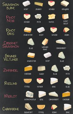 B-Winegrower - Google+   Wine & Cheese pairing list.  What cheese is best with what wine.