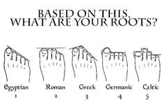 what are your roots? Apparently mine are Greek, lol
