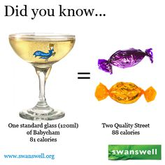 Calories in alcohol Alcohol Calories, Quality Street, Drinks, Tableware, Christmas, Drinking, Xmas, Beverages, Dinnerware