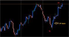 Rahasia Dahsyat Sukses Demo dan Real Trading Forex   Konsorsium Komunitas Trader