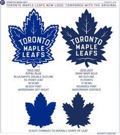 Toronto Maple Leafs Fans Await New Logo (Update: It's Here! Nhl Hockey Teams, Hockey Logos, Hockey Games, Sports Teams, Toronto Maple Leafs Logo, Maple Leaf Logo, Round Font, Maple Leafs Hockey, Hockey Baby