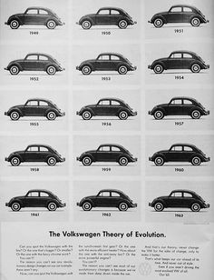 """The VW Theory of Evolution"". #Volkswagen #VW #GermanEngineering  #Rvinyl  ===========================http://www.rvinyl.com/Volkswagen-Accessories.html"