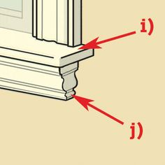an illustration of interior window trim showing the horn and the bottom mitered return