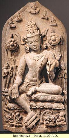 Buddhist Art