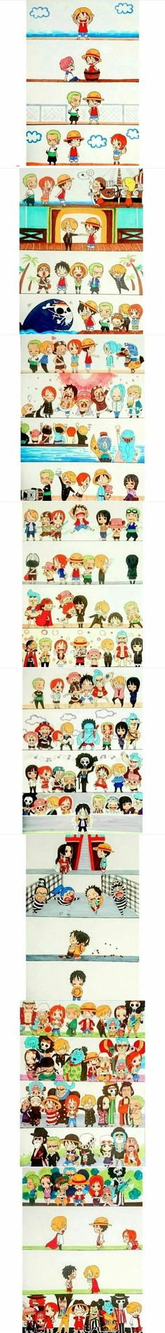One piece in a single image One Piece Meme, Anime One Piece, One Piece Funny, Zoro One Piece, One Piece Comic, One Piece Fanart, One Piece Pictures, One Piece Images, Top Anime Series