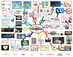 Lesson Plan Mindmap for Consensus and Decision Making Complete – Click for Page, https://www.onecommunityglobal.org/consensus-and-decision-making-lesson-plan/
