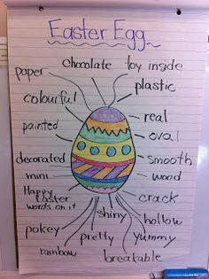 First Grade Garden: Hoppy Easter!