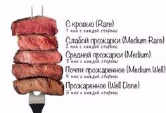 Сохрани себе на страницу, если любишь стейки!Советы:1. Возьмите кусок говядины, надавите указательным пальцем и посмотрите на «реакцию» мяса: если останется вмятинка, это свидетельствует о том, что…