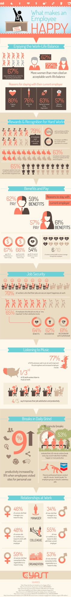 What Makes Employees Really Happy [Infographic]
