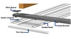 Duodeck Brackets And Palruf Corrugated Pvc Panels To Turn