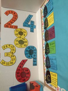 I've been working on my Maths display for the last few days. I find Maths displays difficult/annoying as they need to be changed with every new topic (which at times can mean every week). Math Strategies, Math Resources, Math Activities, Fun Math, Skip Counting Activities, Maths Working Wall, Math Wall, Math Anchor Charts, Math Multiplication