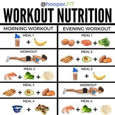 WORKOUT NUTRITION . First, let's take a moment to acknowledge that workout nutrition is an advanced approach to body recomposition and isn't something to worry yourself over if you're not eating a well balanced meal consisting of: lean protein, vegetables, healthy fats and carbs at every meal. . If that's not quite where you are yet, then no big deal. Continue to work on that until it becomes effortless and then you can begin researching workout nutrition. . ☝But for those who are ready…