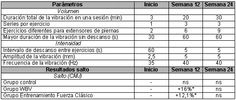 Plataforma Vibratoria Olmo Professional Fitness manual - Buscar con Google