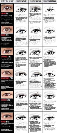 Eyeliner for different eye shapes