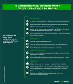 Los 12 ATRIBUTOS PRINCIPALES PARA GENERAR MAYOR  VALOR Y CONFIANZA DE MARCA   #RSC #Sostenibilidad