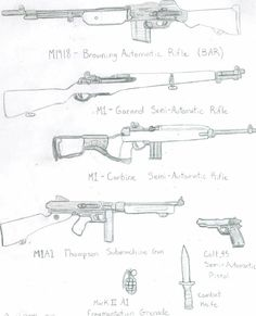 US weapons  part 1