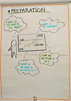 Day 2 Graphic Facilitation Recording Workshop by Anne Madsen