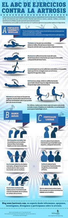 El ABC de los ejercicios contra la artrosis. #artrosis #infografia