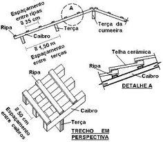 Engenharia Civil - Como Fazer Um Bom Telhado Na Prática - ok D1, Math, House, Brick Homes, Rooftops, Ceilings, Tiny Houses, Sketch, Home