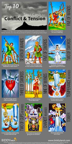 Divination:  #Tarot Top 10 Conflict & Tension Cards. Conflict and tension are really just different forms of a lack of communication between two parties. When these cards appear, try to think of relationships in your life that need more attention and nurturing. Opening up dialogue is the number-one way to solve problems before they start.