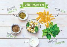 salad idea, easy lunch