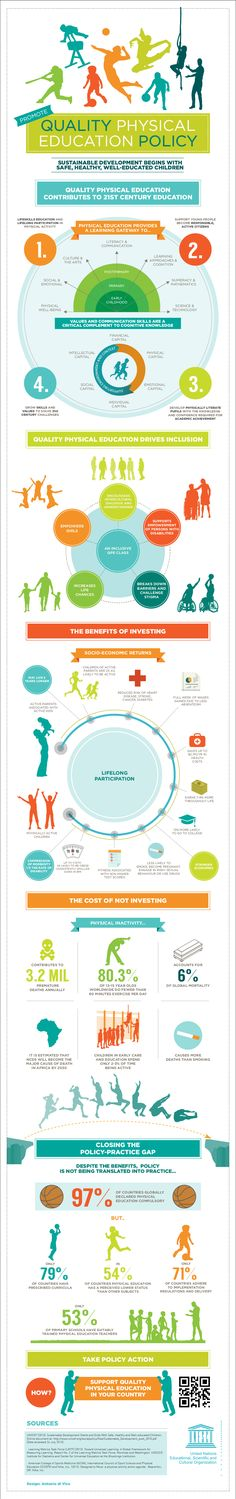 UNESCO advocates for quality physical education policies all over the world as a tool to contribute to 21st century education and drive inclusion. The