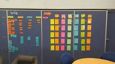 from Alliera: Our school is a Visible Learning school. All classrooms have Bump it Up Walls and use learning goals and success criteria each lesson. In my own classroom I have a whiteboard which I've...