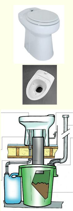 EcoDry Porcelain Urine-Diverting Toilet $599 + shipping