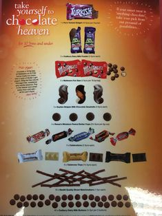 (slimming world sweet treats)