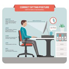 Ergonomics in the Workplace: How to Stay Healthy Behind the Computer Screen