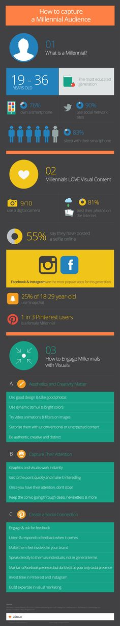 How To Capture #Millennial audience - #infographic #socialmedia #contentmarketing