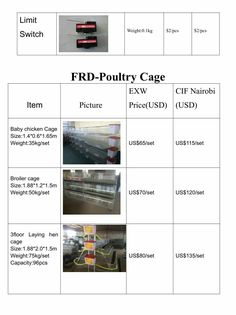 Poultry Cage, Poultry Equipment, Chicken Cages, Laying Hens, Baby Chickens, Hens, Baby Chicks