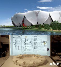 NBBJ I Hangzhou stadium – holy grasshopper! NBBJ I Hangzhou stadium – holy grasshopper! Rhino Architecture, Stadium Architecture, Parametric Architecture, Parametric Design, Organic Architecture, Architecture Drawings, Futuristic Architecture, Architecture Plan, Amazing Architecture