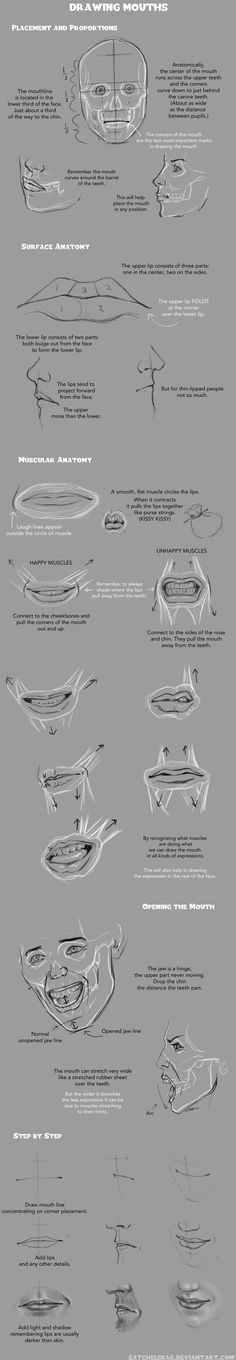 Drawing Mouths Tutorial by DianetheKraus.deviantart.com on @deviantART