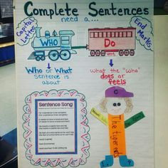 Complete sentences anchor chart for first grade 2015. Who and a Do works every time! Still proud of that teaching epiphany a few years ago!   Credit for songs sentence buddy goes to Stephanie at fallingintofirst.blogspot.com :)