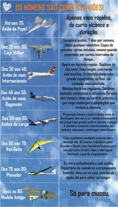 Os homens são como aviões!!! ;) www.sexoesaude.com.pt