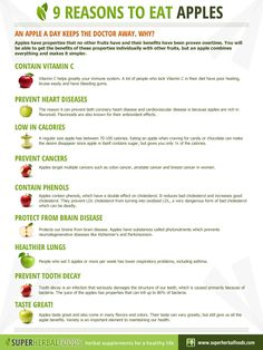 9 Reasons to eat Apples - WHo needs 9?  Taste is great - but add these 9 to that - super food for sure!   superherbalfoods.com