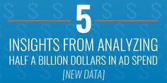 5 Insights from Analyzing Half a Billion Dollars in Ad Spend [New Data]