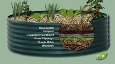 How to layer material for a raised bed garden without importing expensive potting mix & topsoil:    Layer:  Straw mulch  Compost  Newspaper/ cardboard  Grass clippings  Rough mulch  Branches