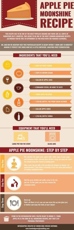 5 Moonshine Recipes You'll Be Over-The-Moon About!                                                                                                                                                                                 More