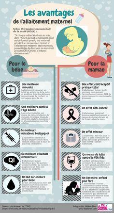 Infographie : les bonnes raisons d'allaiter