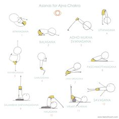 a yoga sequence for your crown chakra  yoga sequences