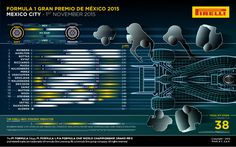 Pirelli pit stop info from the Mexican Grand prix