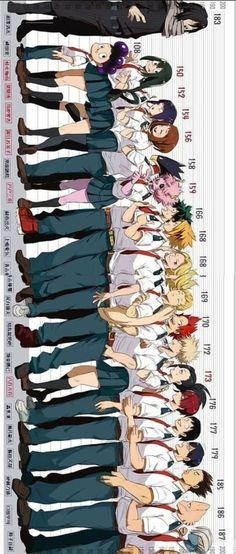 Boku No Hero Academia Funny, My Hero Academia Shouto, My Hero Academia Episodes, Hero Academia Characters, Funny Anime Pics, Cute Anime Guys, I Love Anime, Otaku Anime, Anime Art