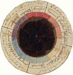 Johann Wolfgang von Goethe, Zur Farbenlehre (Theory of Colors),...