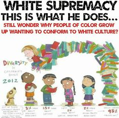 This pin is a bit small to read but it seems to suggest white people are guilty just because they're white. There's no law against black people writing children's books for black kids, why don't you get off your ass and write some instead of having white people do it for you? Plenty of white kids imitate black rappers/hip hop culture, does that mean they're being oppressed? Maybe people should start doing & creating instead of moaning & whining about what victims they are.
