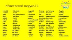 Német szavak magyarul 1. German Language, Education, Learning, Languages, Sport, German Grammar, Hungary, Learn German, Knowledge