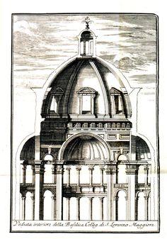 Interno della Basilica di S. Lorenzo, da Serviliano Latuada, Descrizione di Milano, 1737.
