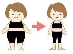 1番即効性のあるダイエット法はコレ!1週間で-3キロ痩せる! | 効果的なダイエット法をまとめたブログ